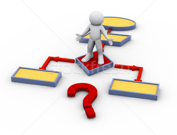 3d confused man on flow chart Stock photo © nasirkhan