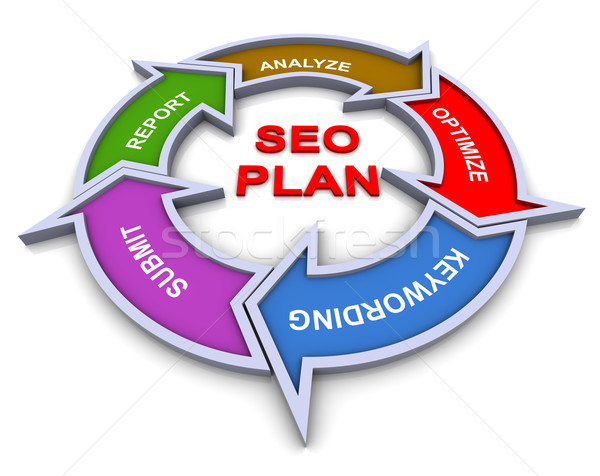 3D seo plan organigramme coloré organigramme Photo stock © nasirkhan