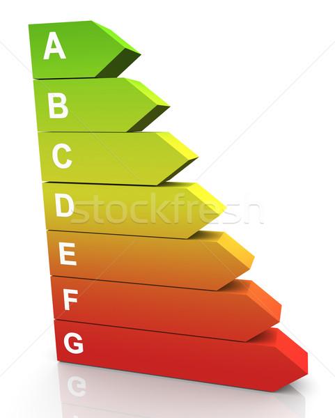 エネルギー効率 3dのレンダリング 技術 赤 電源 クラス ストックフォト © nasirkhan