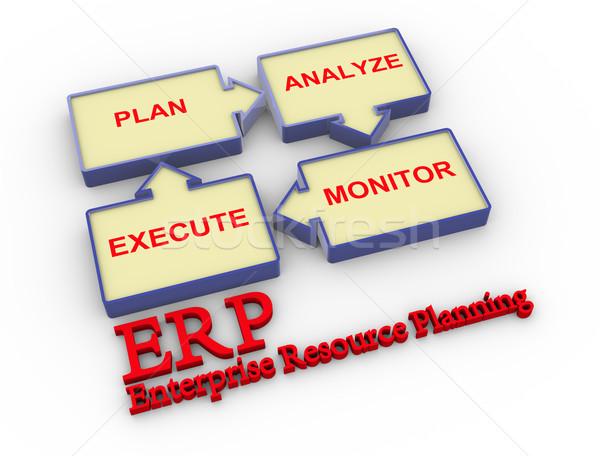3d erp enterprise resource planning Stock photo © nasirkhan