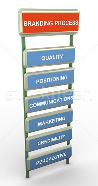 Branding folyamat 3d render szavak kommunikáció piac Stock fotó © nasirkhan