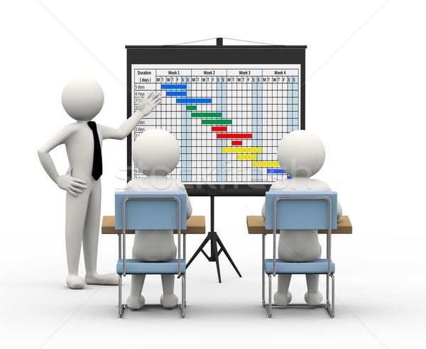 3d businessman presenting gantt chart  Stock photo © nasirkhan