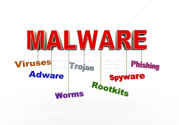 3d concept of malware Stock photo © nasirkhan