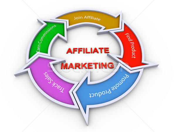 Stock photo: Affiliate marketing flowchart