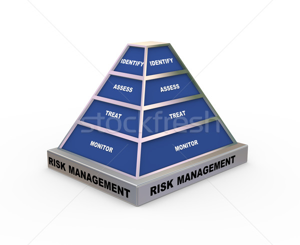 3d risk management pyramid Stock photo © nasirkhan