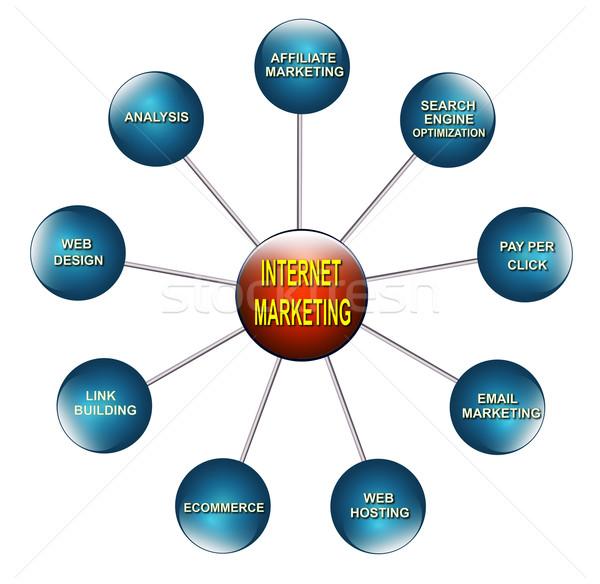 Internet marketing illusztráció diagram internet piac üzlet Stock fotó © nasirkhan