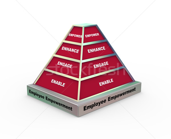 3d employee empowerment pyramid Stock photo © nasirkhan