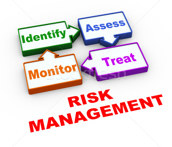 3d risk management cycle Stock photo © nasirkhan