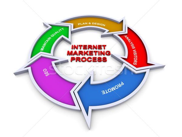 3d internet marketing flowchart Stock photo © nasirkhan