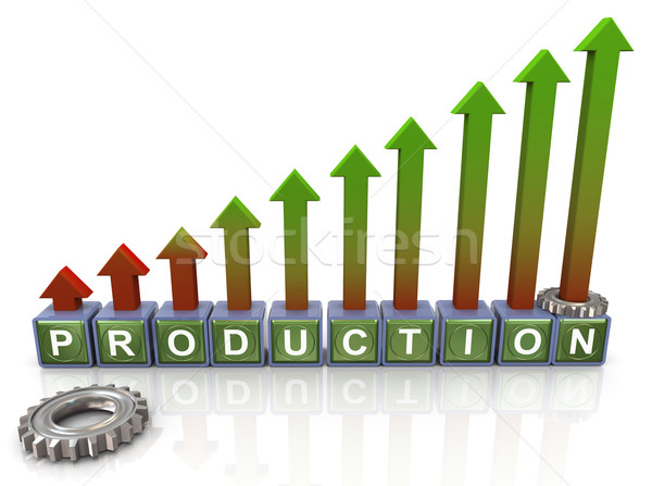 3d production text with gears Stock photo © nasirkhan