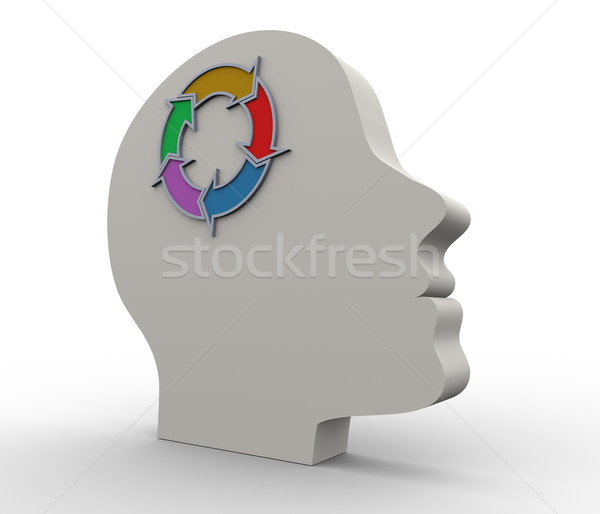 3d human head Stock photo © nasirkhan