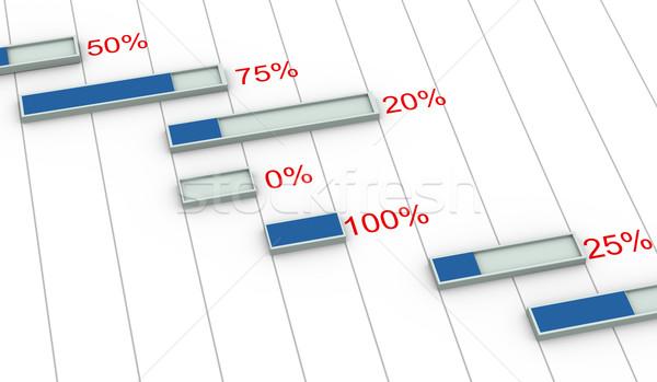 3D Tabelle Prozentsatz Fortschritte 3d render Stock foto © nasirkhan