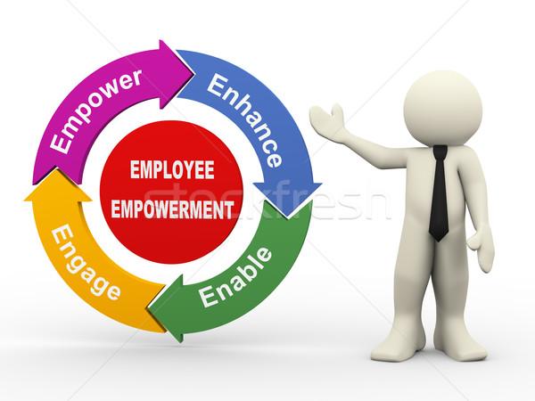3d man and employee empowerment process diagram Stock photo © nasirkhan