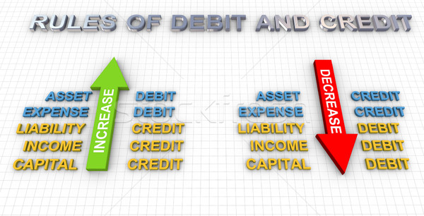 Rules of debit and credit Stock photo © nasirkhan
