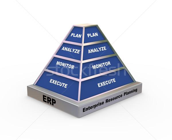 3d enterprise resource planning pyramid Stock photo © nasirkhan