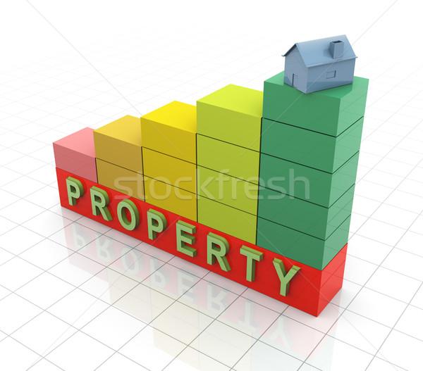 Tulajdon érték 3D haladás rácsok ház Stock fotó © nasirkhan