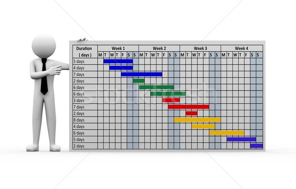 3d businessman project gantt chart presentation. Stock photo © nasirkhan
