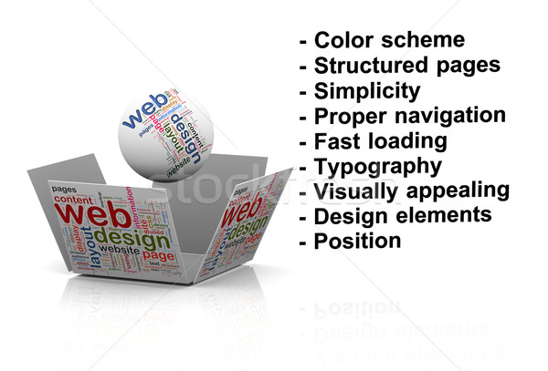 3d concept of effective web designing Stock photo © nasirkhan