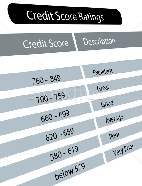 Credit Scores Stock photo © nasirkhan
