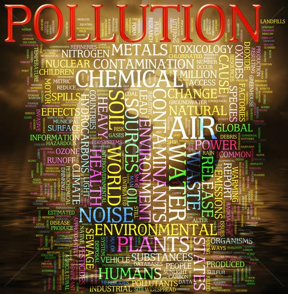 Pollution Word Cloud Stock Photo Nasir Khan Nasirkhan 1741043
