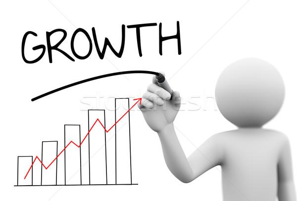 3d person writing word growth progress bar chart Stock photo © nasirkhan