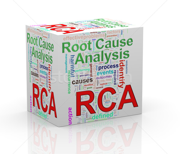 3d rca root cause analysis wordcloud cube Stock photo © nasirkhan
