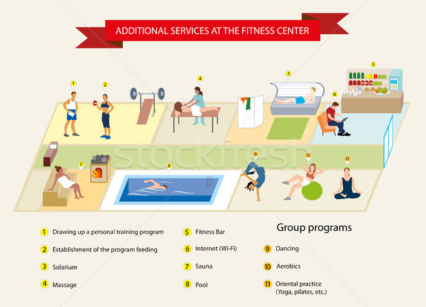 Additional services at the fitness center info-graphics Stock photo © Natalia_1947