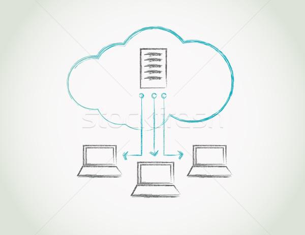 Cloud computing concept Stock photo © Natashasha