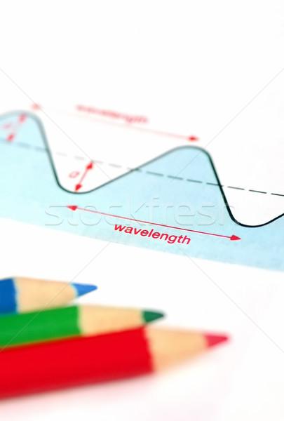 Hullámhossz diagram színes ceruzák sekély mélységélesség Stock fotó © nelsonart