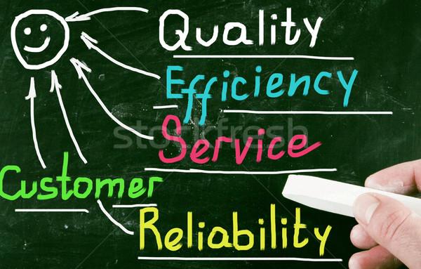 Kwaliteit dienst markt marketing pijl ondersteuning Stockfoto © nenovbrothers
