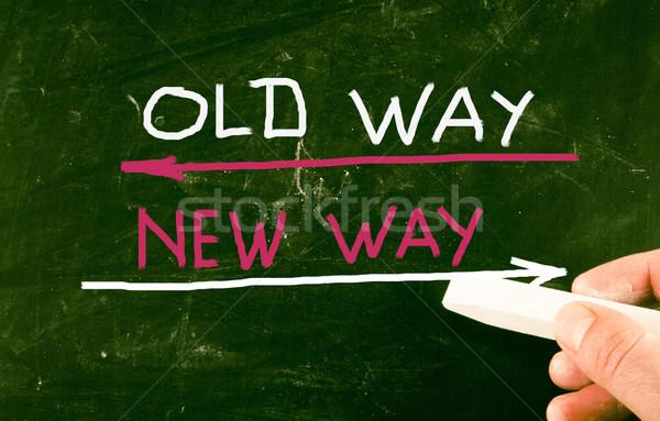 new way concept Stock photo © nenovbrothers