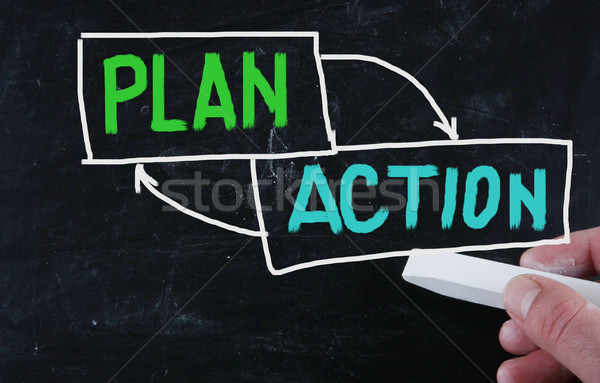 действий плана Финансы будущем успех Идея Сток-фото © nenovbrothers
