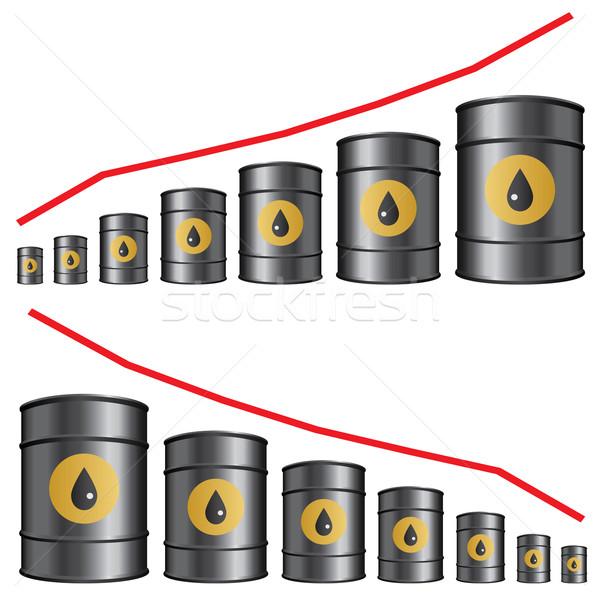 Olie grafiek prijzen achtergrond industrie markt Stockfoto © Neokryuger