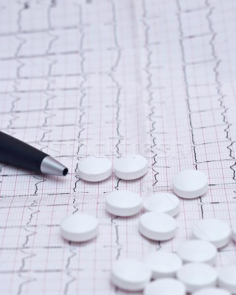 Pills on ECG Stock photo © nessokv
