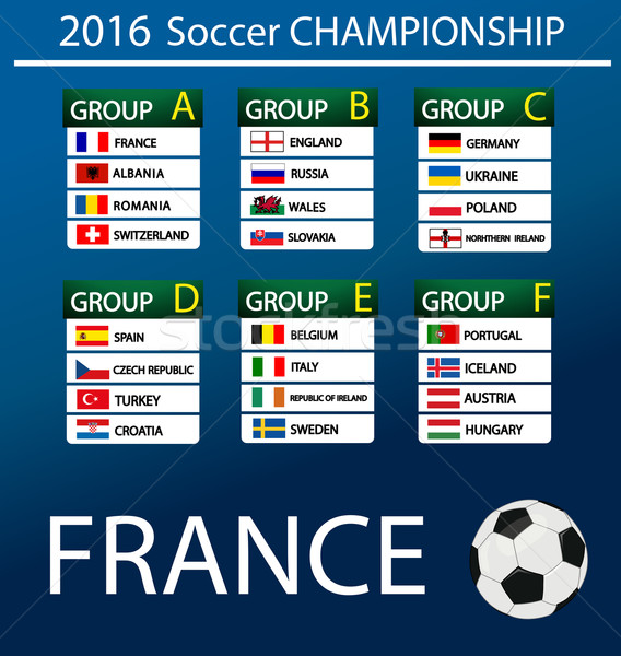 Europese voetbal kampioenschap 2016 Frankrijk groepen Stockfoto © nezezon