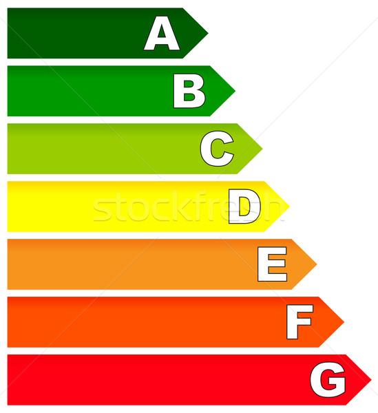 Energia fogyasztás felirat fehér papír otthon Stock fotó © nickylarson974