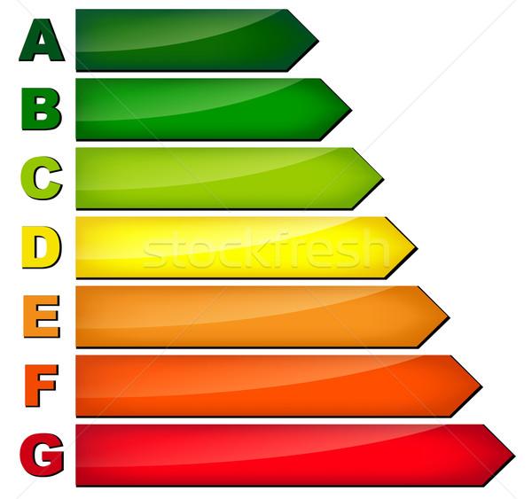 Energia fogyasztás fehér terv zöld bár Stock fotó © nickylarson974