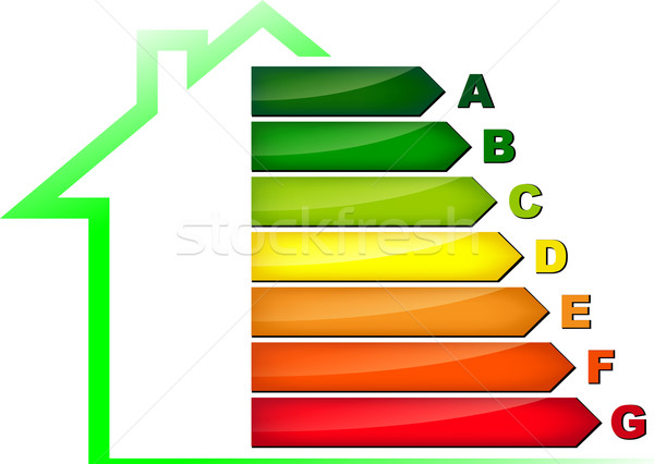 Energie-efficiëntie symbool witte teken groene gebouwen Stockfoto © nickylarson974