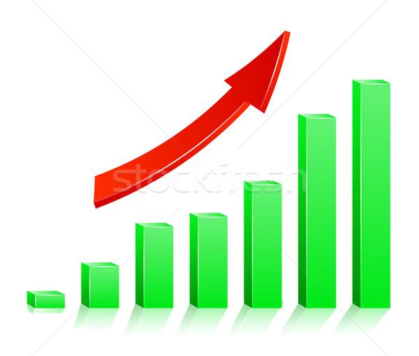 Arrow sukces czerwony zielone wykres tle Zdjęcia stock © nickylarson974