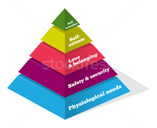 Psychologie graphique pyramide alimentaire amour Photo stock © nikdoorg