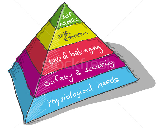 Maslow Pyramid Stock photo © nikdoorg