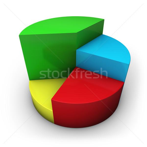 円グラフ ビジネス 計画 3D レンダリング グラフ ストックフォト © NiroDesign