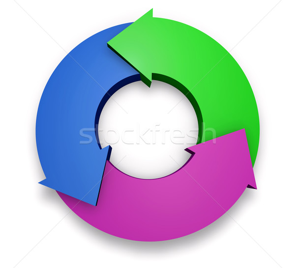 Colorful Business Arrows Cycle Diagram Stock photo © NiroDesign