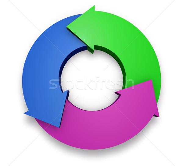 красочный бизнеса Стрелки цикл диаграмма проект Сток-фото © NiroDesign
