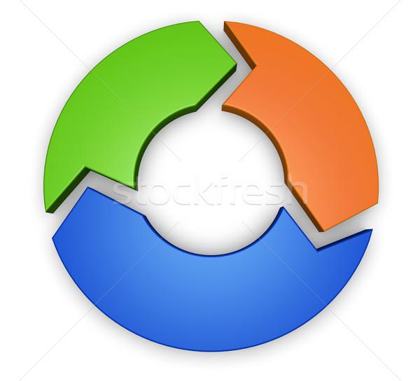 Business Arrows Cycle Diagram Stock photo © NiroDesign