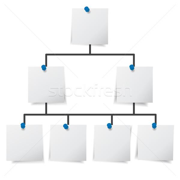 üzlet terv levélpapír diagram munkafolyamat üres hely Stock fotó © NiroDesign