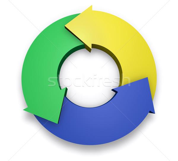 Business frecce ciclo grafico diagramma progetto Foto d'archivio © NiroDesign