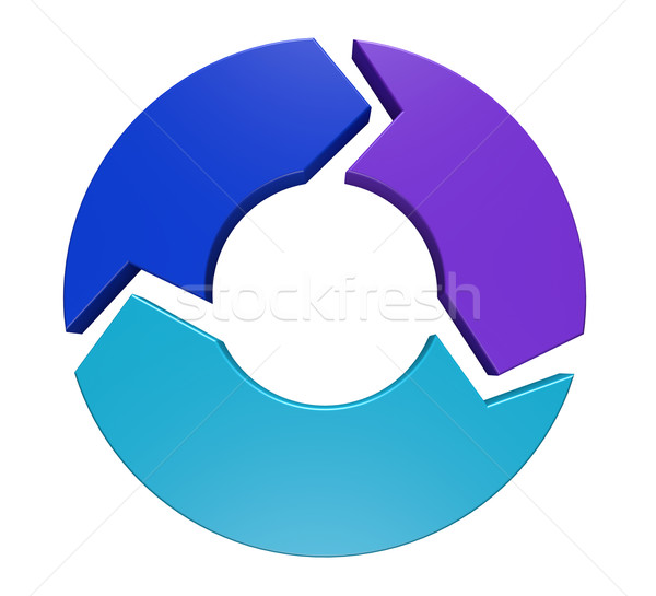Business Plan Cycle Diagram Stock photo © NiroDesign