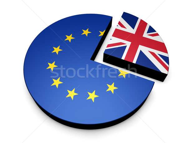 Brexit EU Economy Pie Chart Concept Stock photo © NiroDesign