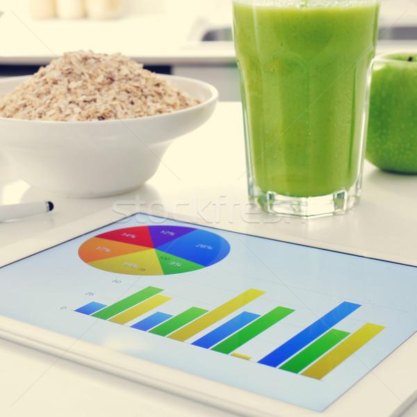 breakfast and charts Stock photo © nito